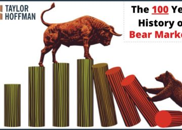 history of bear markets
